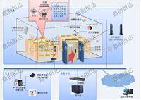 鼎創恒達RFID倉儲智能管理系統
